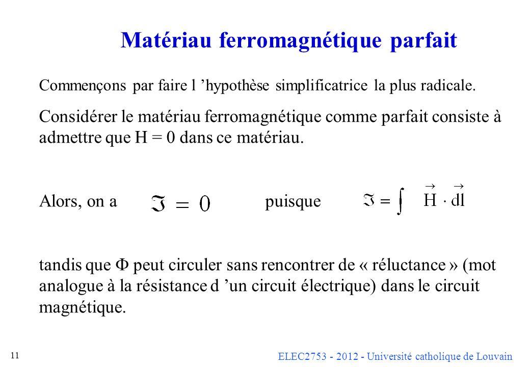 Matériau ferromagnétique parfait