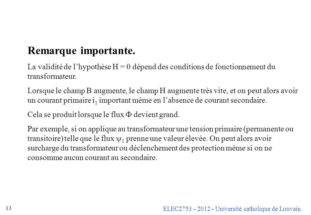 Remarque importante. La validité de l'hypothèse H = 0 dépend des conditions de fonctionnement du transformateur.