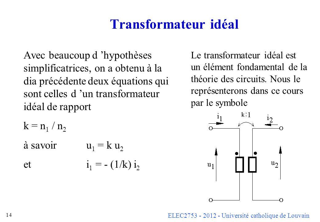 Transformateur idéal