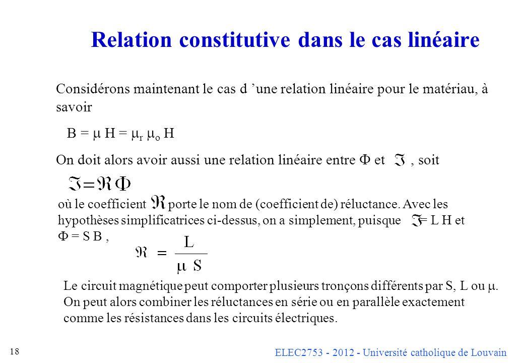 Relation constitutive dans le cas linéaire
