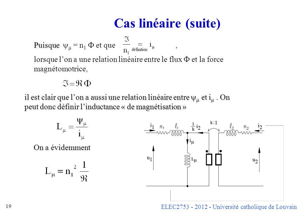 Cas linéaire (suite) Puisque ym = n1 F et que ,