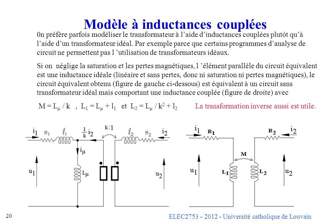 Modèle à inductances couplées