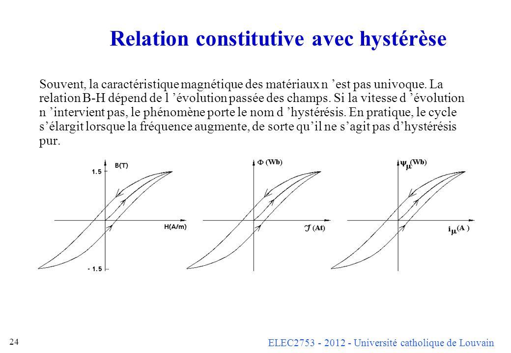 Relation constitutive avec hystérèse