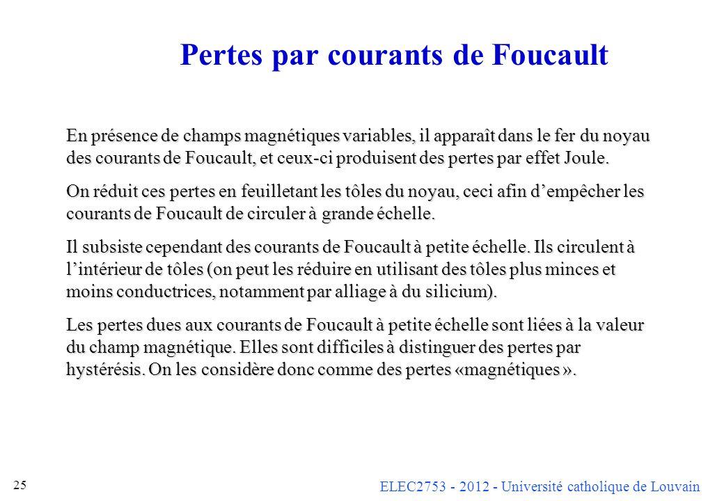 Pertes par courants de Foucault