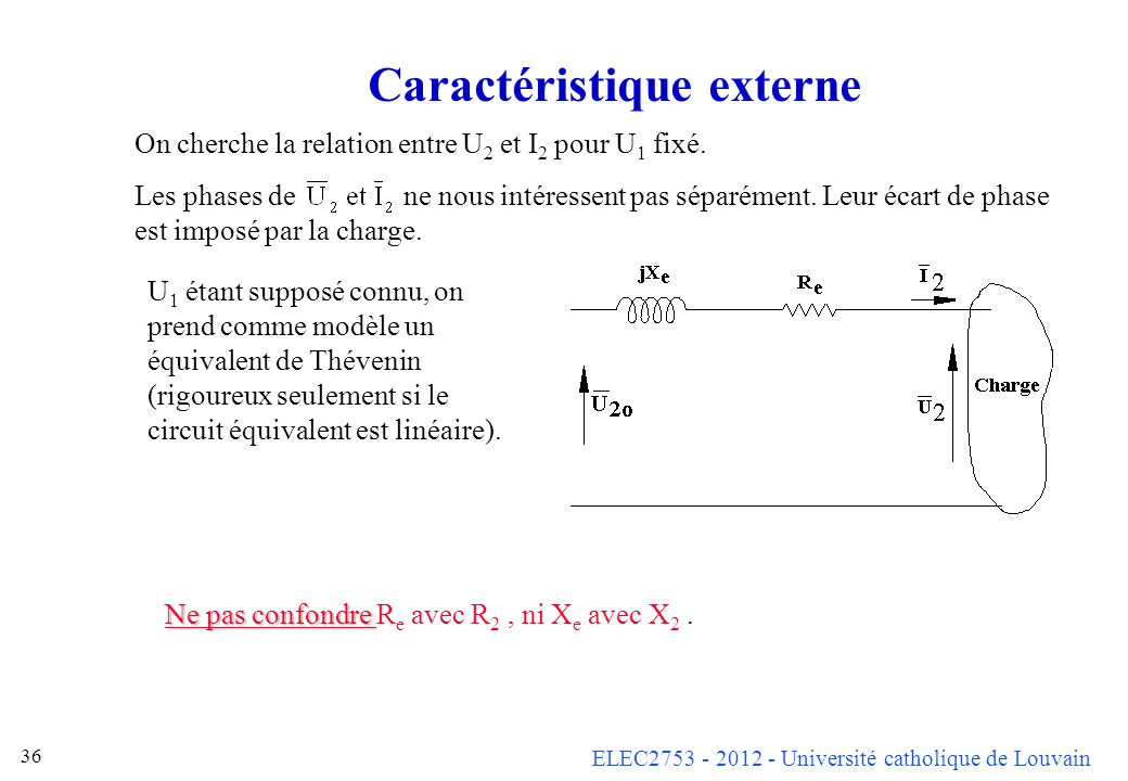 Caractéristique externe
