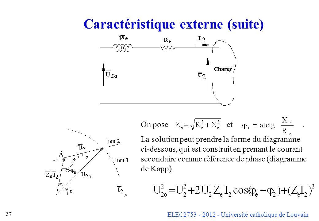 Caractéristique externe (suite)