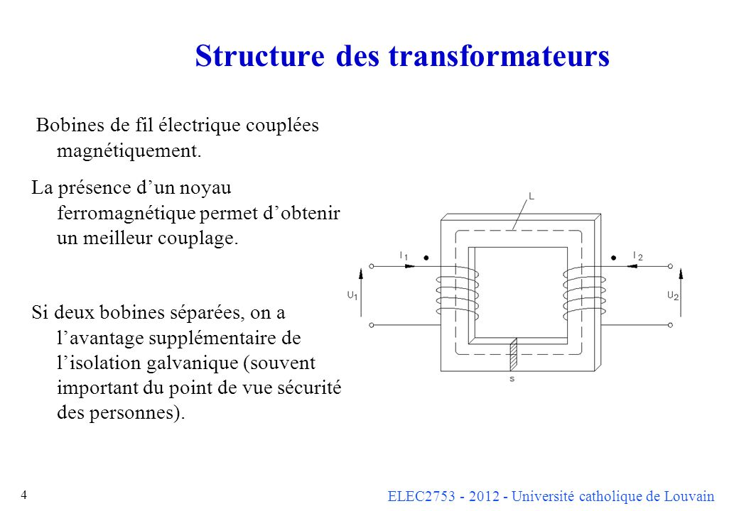 Structure des transformateurs