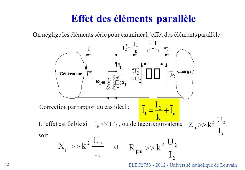 Effet des éléments parallèle