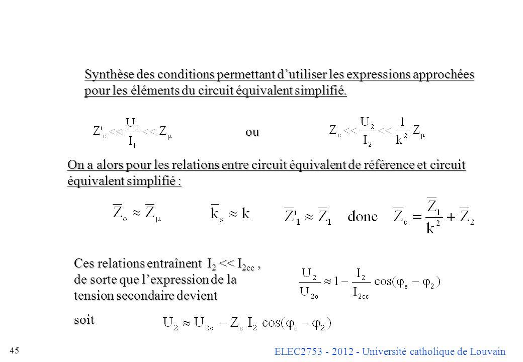 Synthèse des conditions permettant d'utiliser les expressions approchées pour les éléments du circuit équivalent simplifié.