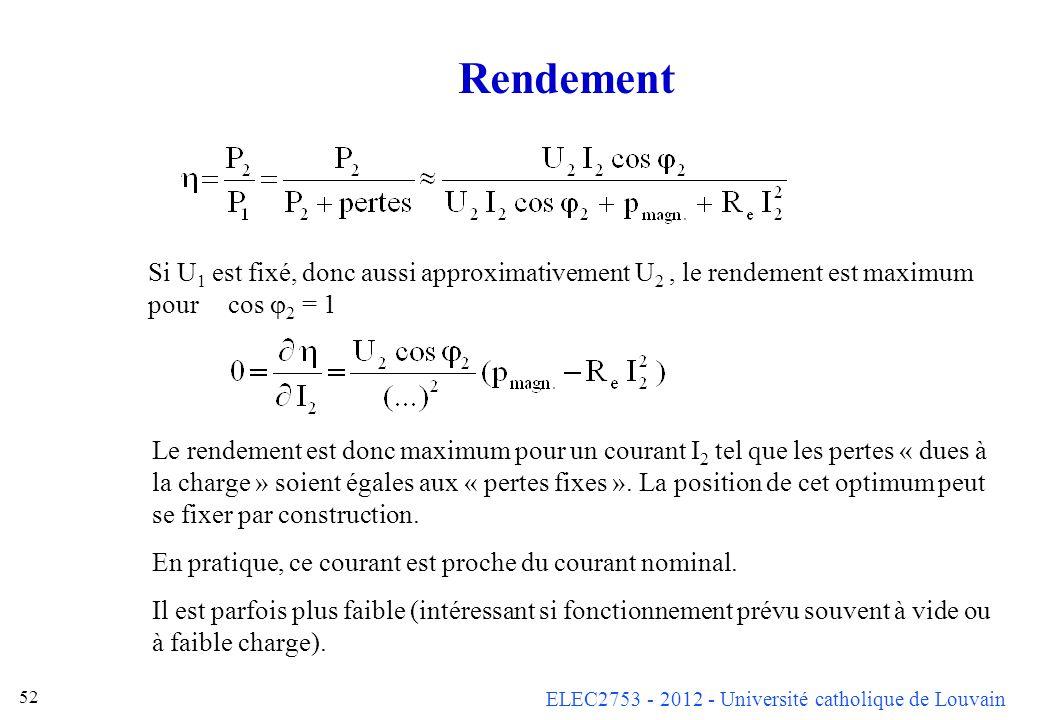 Rendement Si U1 est fixé, donc aussi approximativement U2 , le rendement est maximum pour cos j2 = 1.