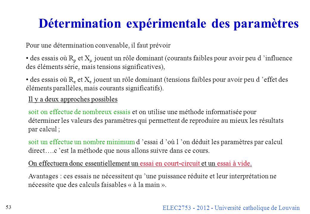 Détermination expérimentale des paramètres
