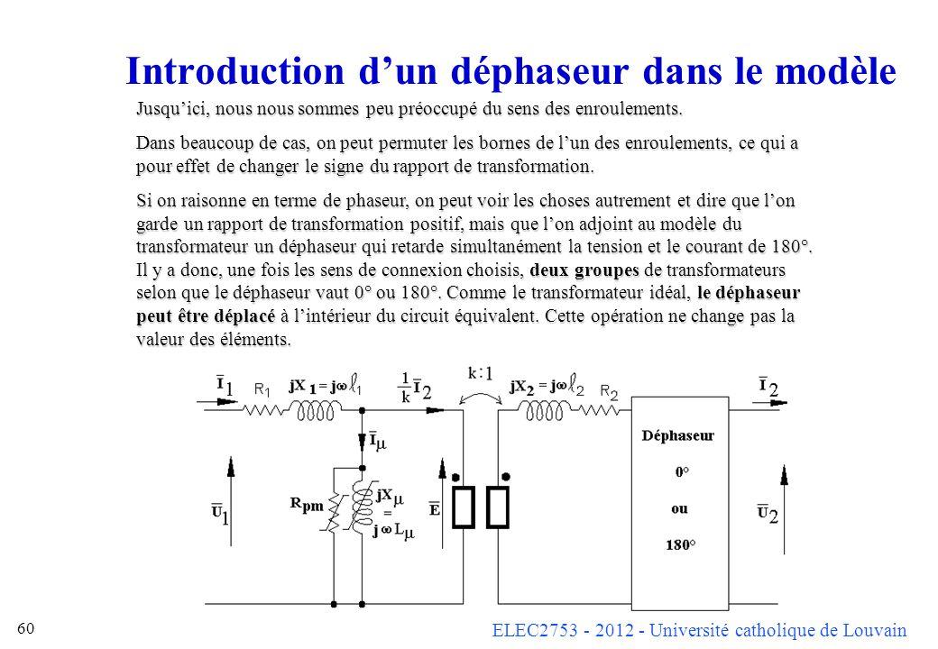 Introduction d'un déphaseur dans le modèle