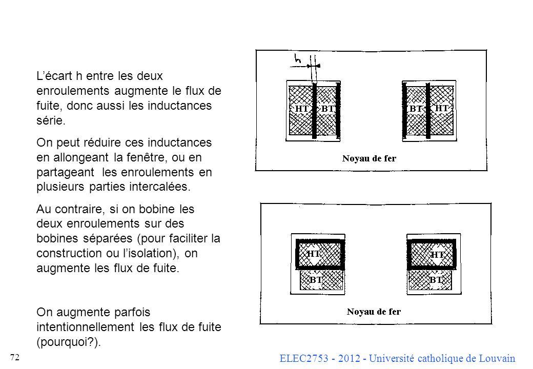 L'écart h entre les deux enroulements augmente le flux de fuite, donc aussi les inductances série.