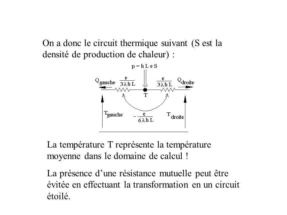 On a donc le circuit thermique suivant (S est la densité de production de chaleur) :