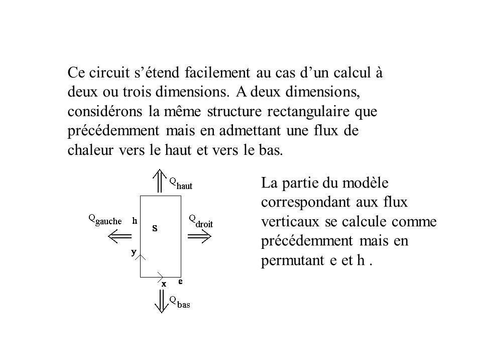 Ce circuit s'étend facilement au cas d'un calcul à deux ou trois dimensions. A deux dimensions, considérons la même structure rectangulaire que précédemment mais en admettant une flux de chaleur vers le haut et vers le bas.