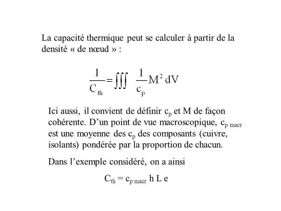 La capacité thermique peut se calculer à partir de la densité « de nœud » :