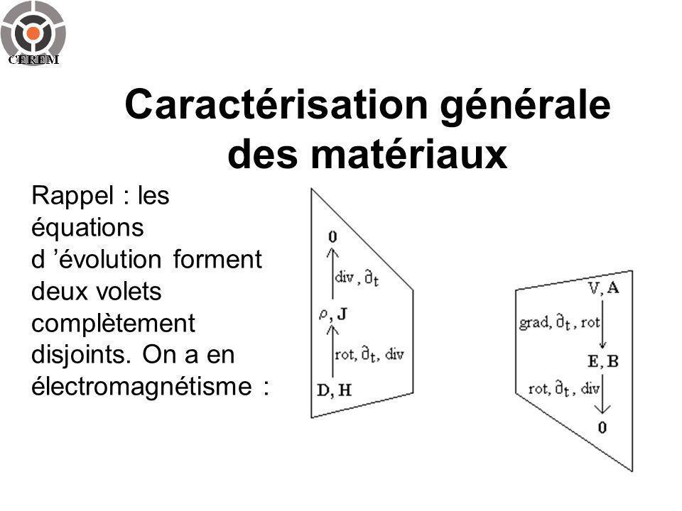 Caractérisation générale des matériaux