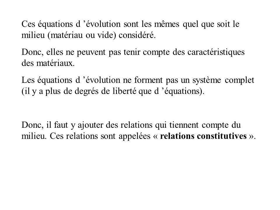 Ces équations d 'évolution sont les mêmes quel que soit le milieu (matériau ou vide) considéré.