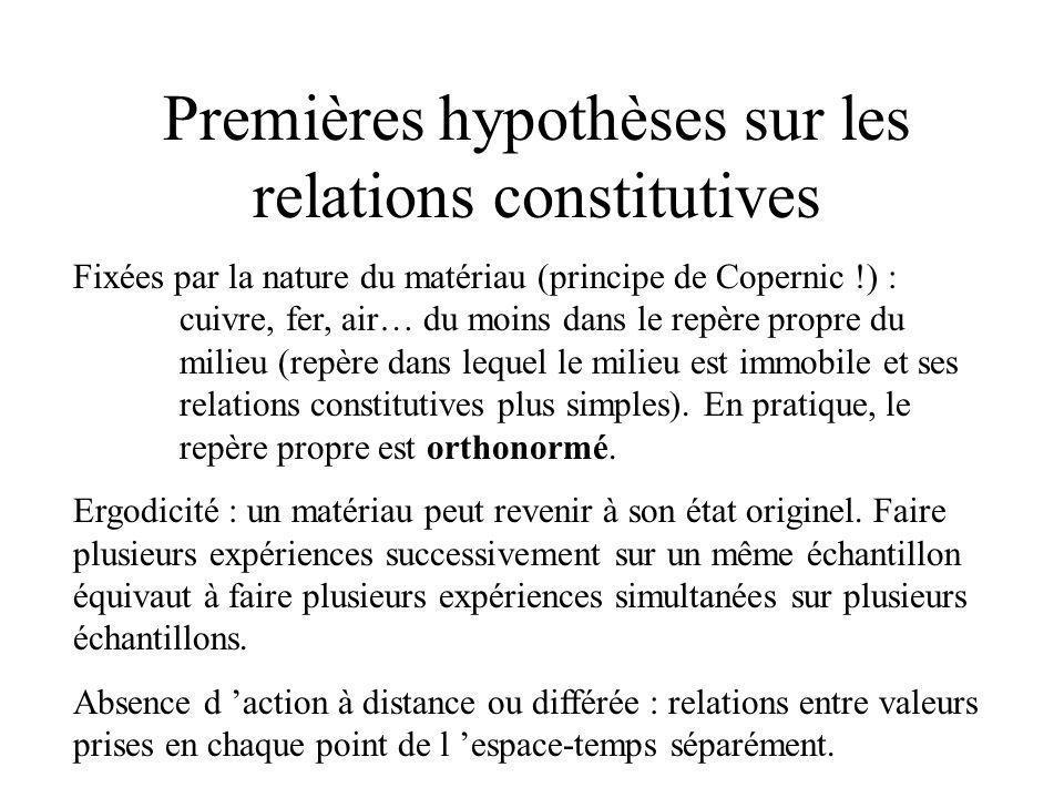 Premières hypothèses sur les relations constitutives