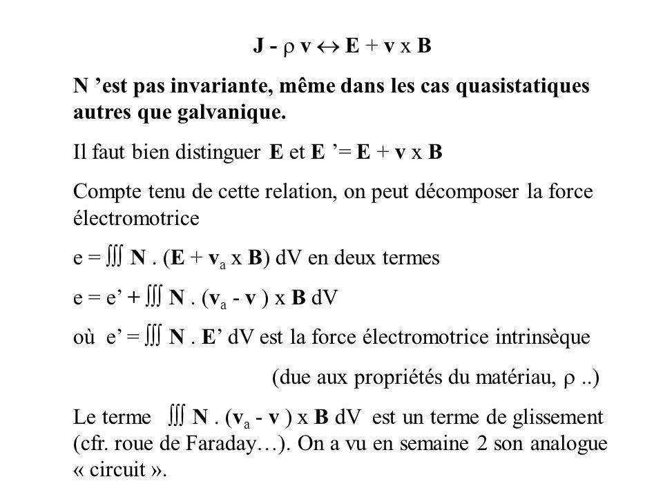J - r v  E + v x B N 'est pas invariante, même dans les cas quasistatiques autres que galvanique. Il faut bien distinguer E et E '= E + v x B.