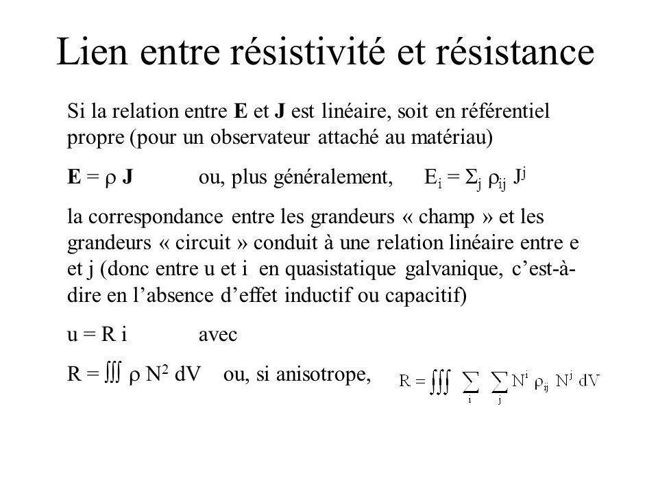 Lien entre résistivité et résistance