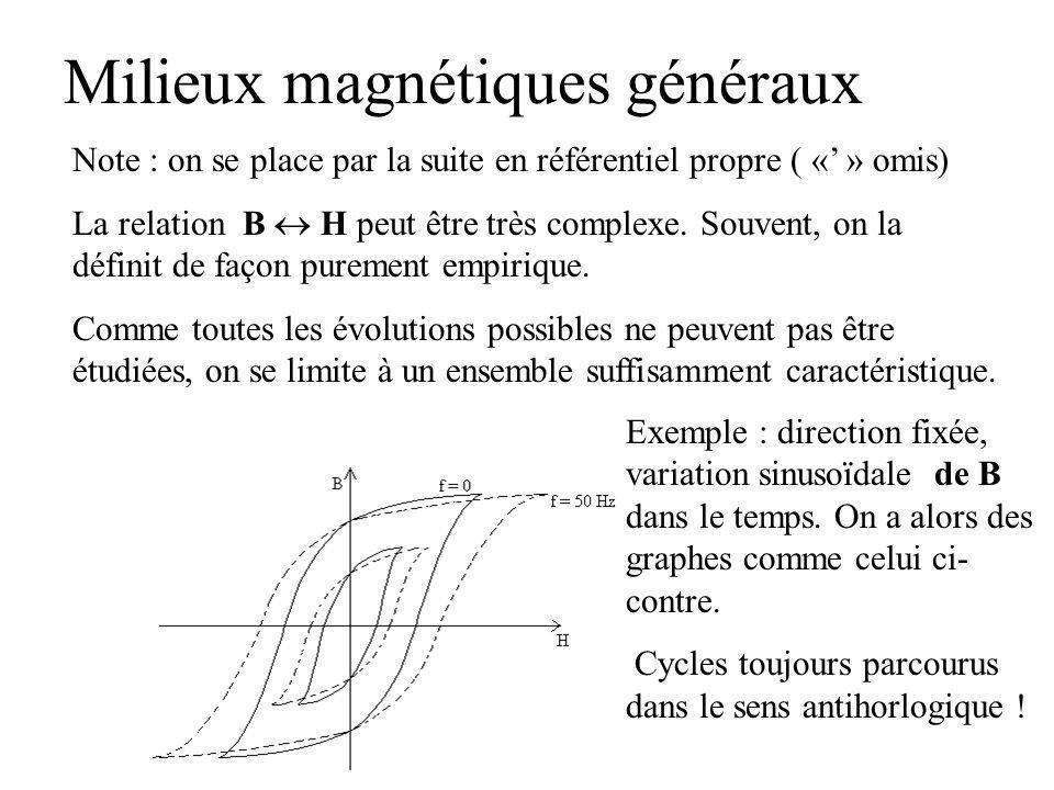 Milieux magnétiques généraux