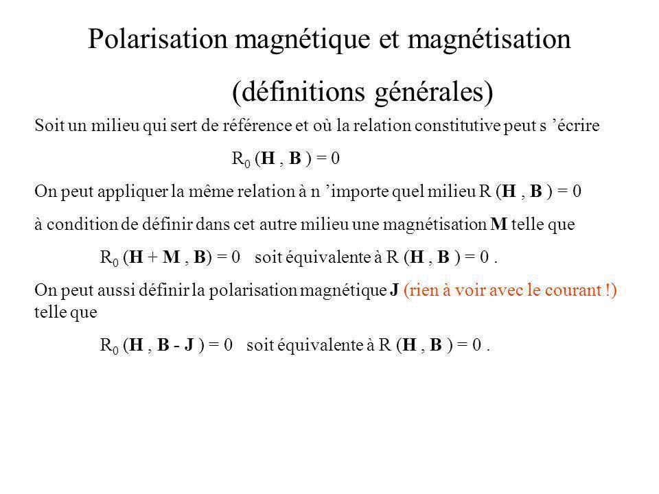 Polarisation magnétique et magnétisation (définitions générales)