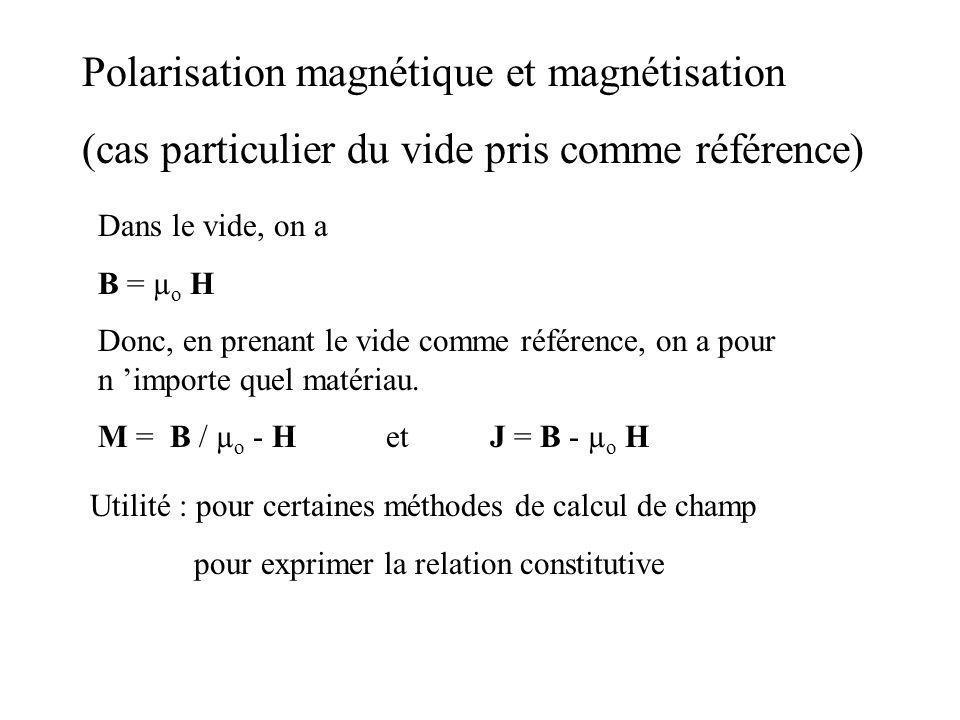 Polarisation magnétique et magnétisation
