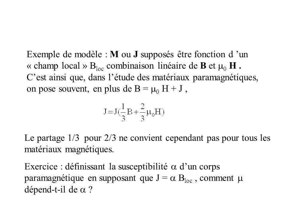 Exemple de modèle : M ou J supposés être fonction d 'un « champ local » Bloc combinaison linéaire de B et m0 H . C'est ainsi que, dans l'étude des matériaux paramagnétiques, on pose souvent, en plus de B = m0 H + J ,