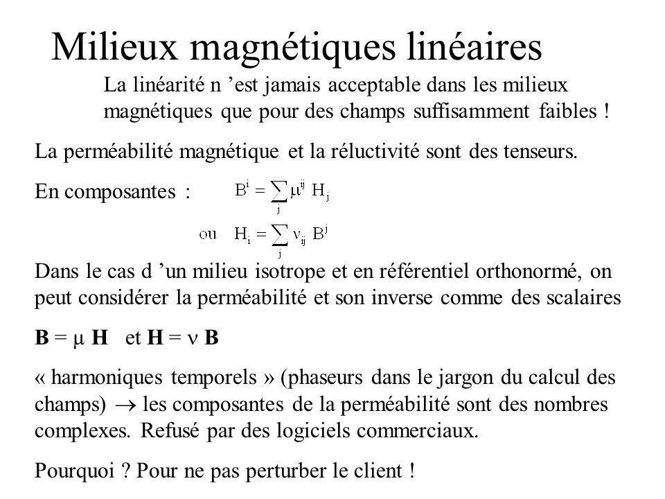 Milieux magnétiques linéaires