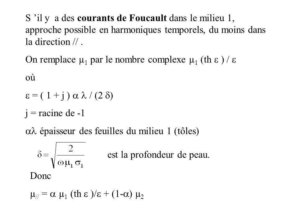 S 'il y a des courants de Foucault dans le milieu 1, approche possible en harmoniques temporels, du moins dans la direction // .