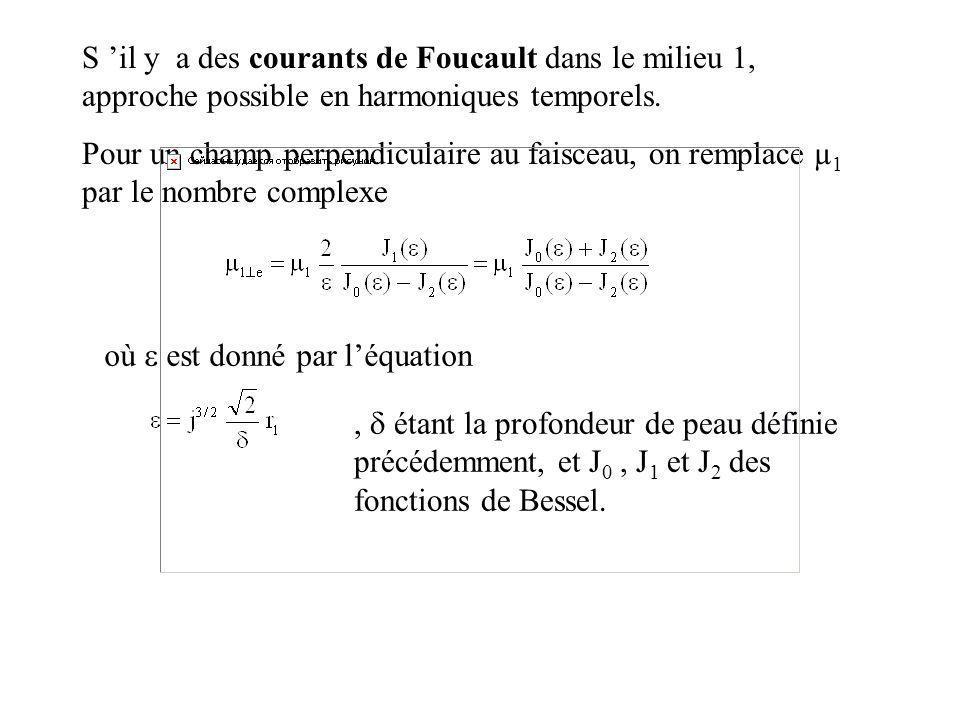 S 'il y a des courants de Foucault dans le milieu 1, approche possible en harmoniques temporels.