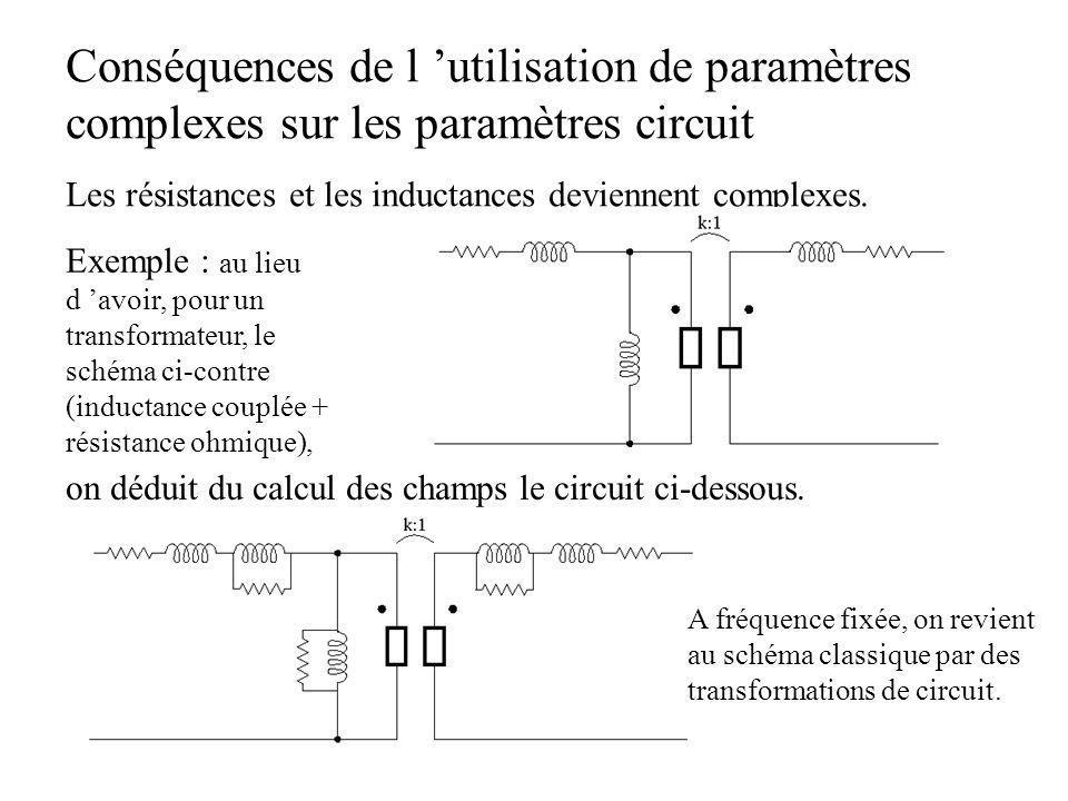 Conséquences de l 'utilisation de paramètres complexes sur les paramètres circuit
