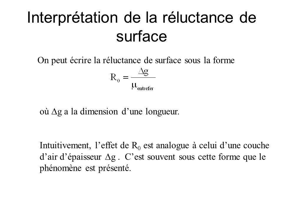 Interprétation de la réluctance de surface