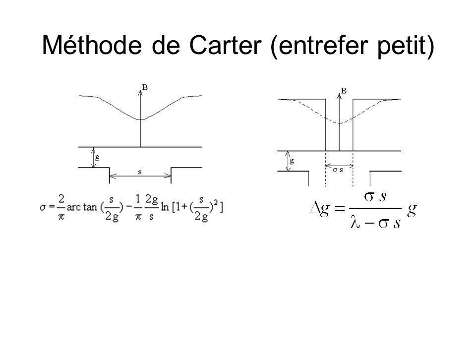 Méthode de Carter (entrefer petit)
