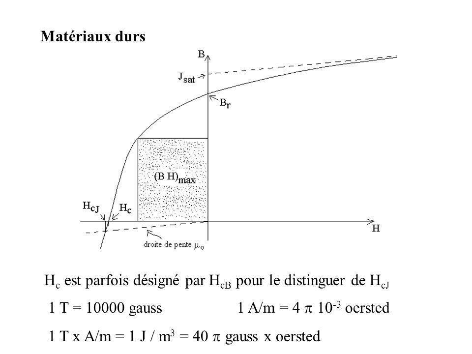 Matériaux durs Hc est parfois désigné par HcB pour le distinguer de HcJ. 1 T = 10000 gauss 1 A/m = 4 p 10-3 oersted.