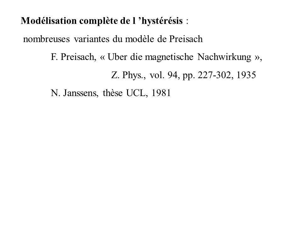 Modélisation complète de l 'hystérésis :