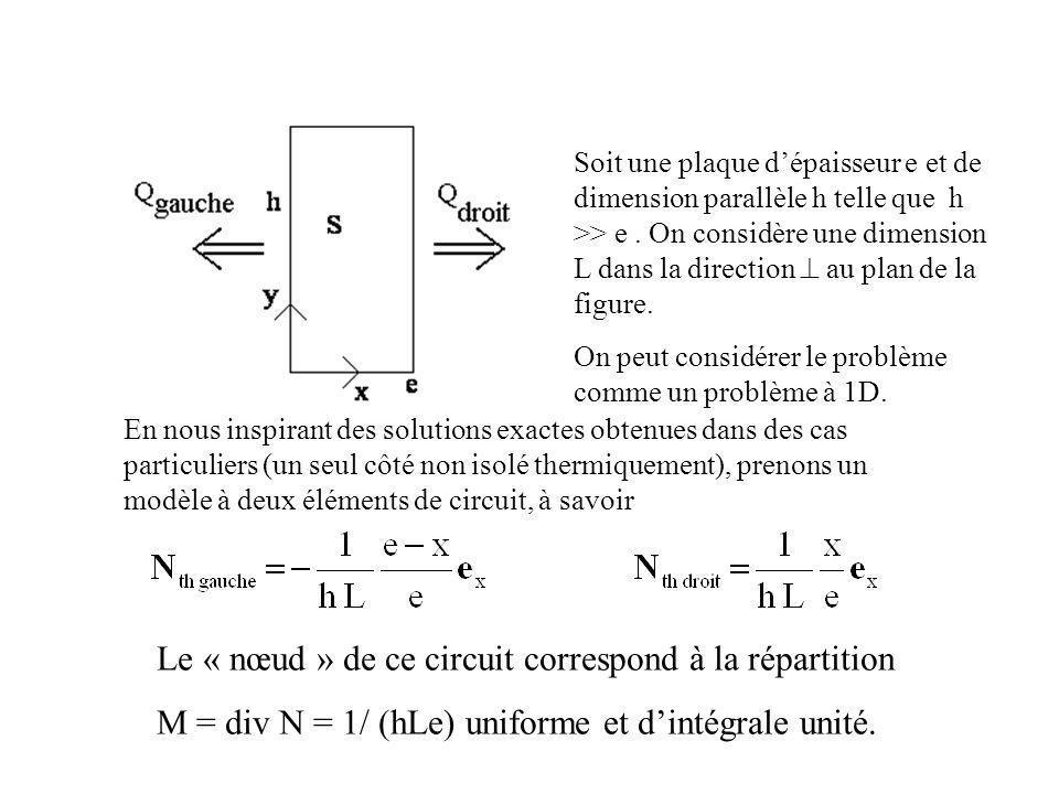 Le « nœud » de ce circuit correspond à la répartition