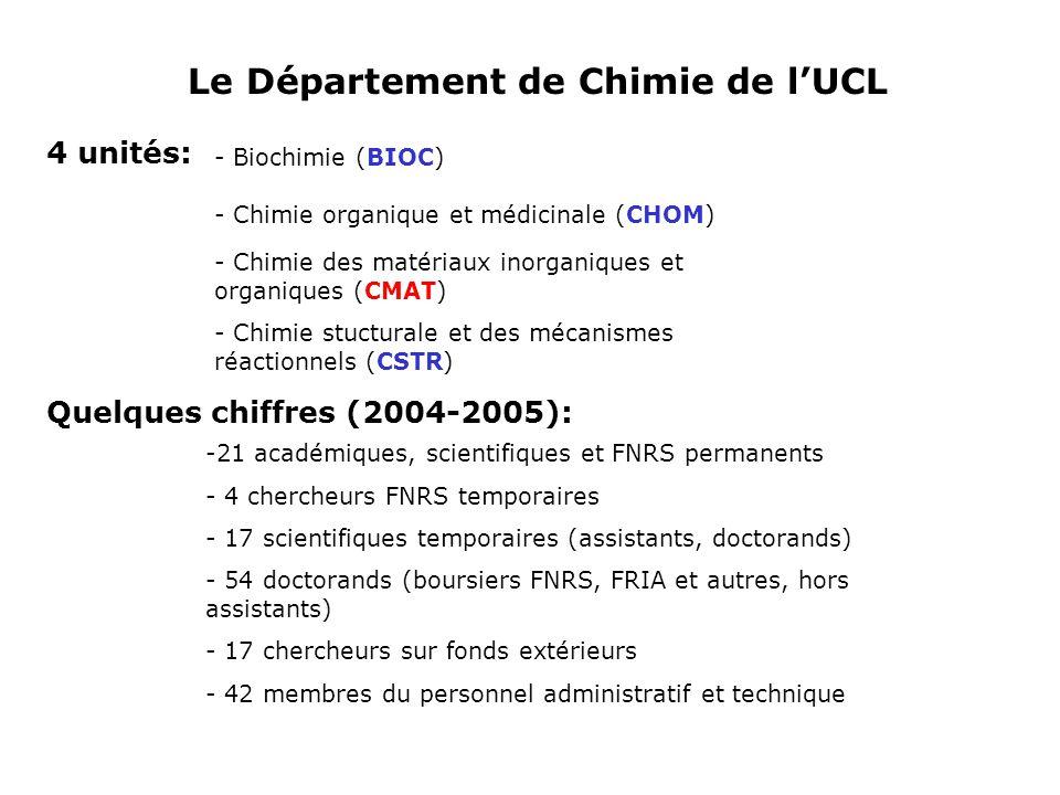 Le Département de Chimie de l'UCL