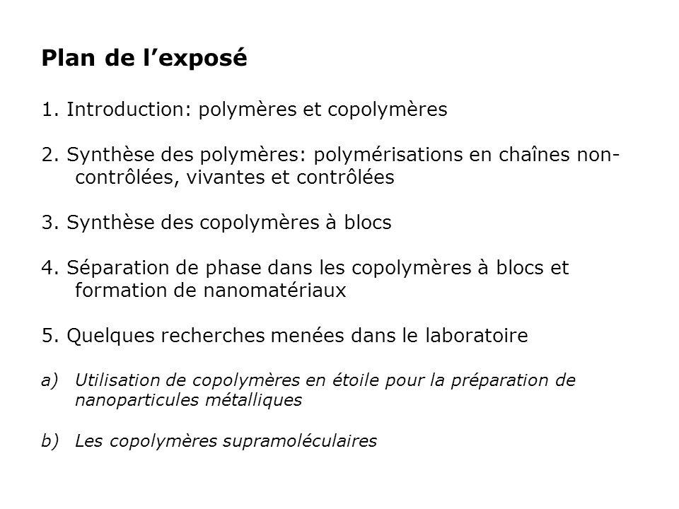 Plan de l'exposé 1. Introduction: polymères et copolymères