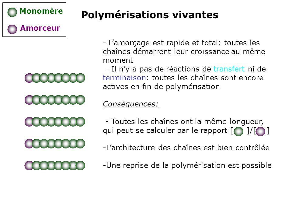 Polymérisations vivantes