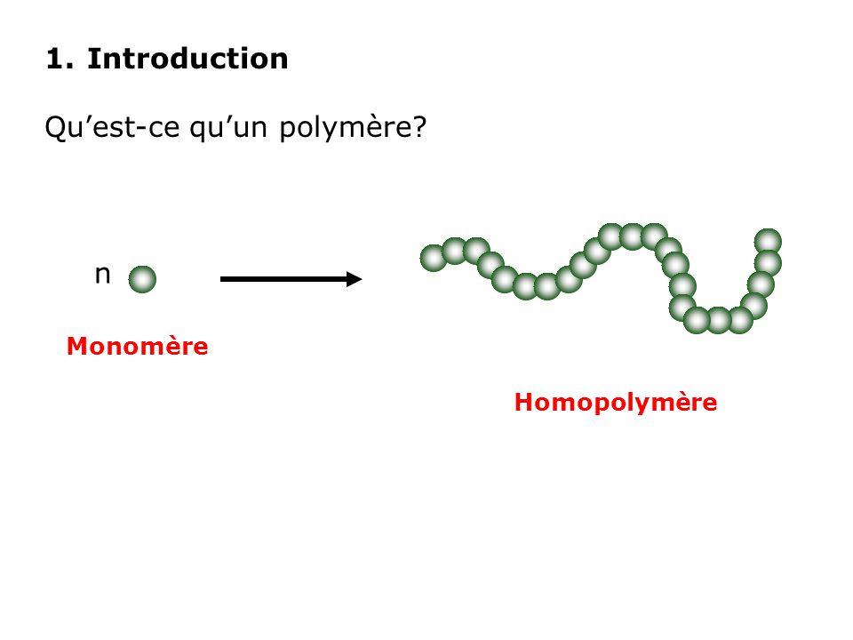 Qu'est-ce qu'un polymère