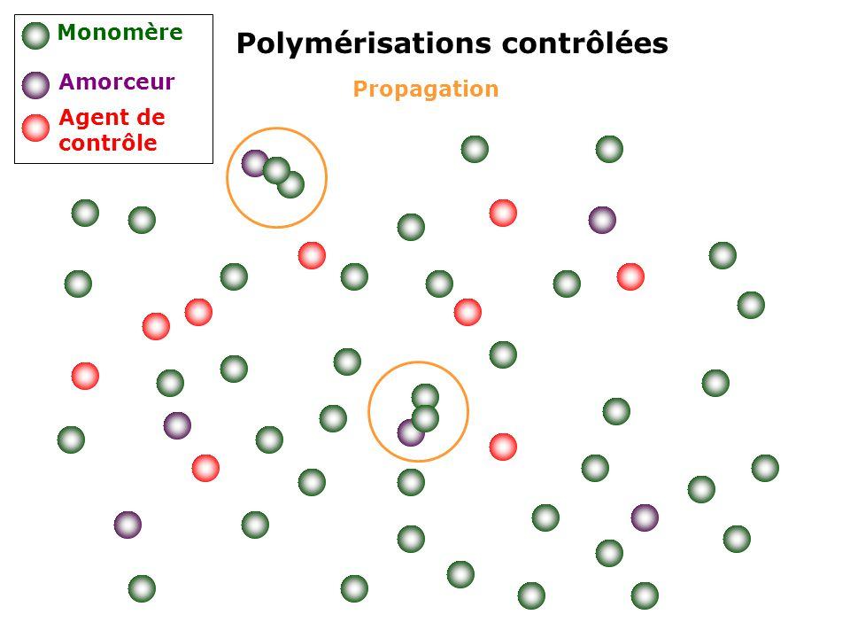 Polymérisations contrôlées