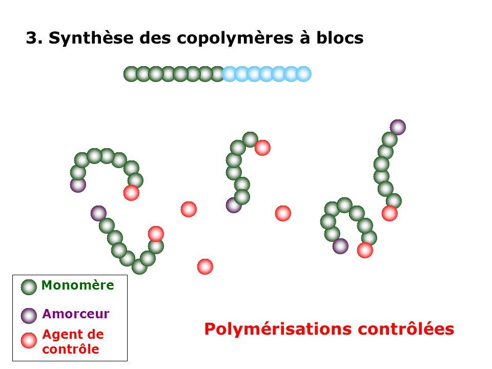 3. Synthèse des copolymères à blocs