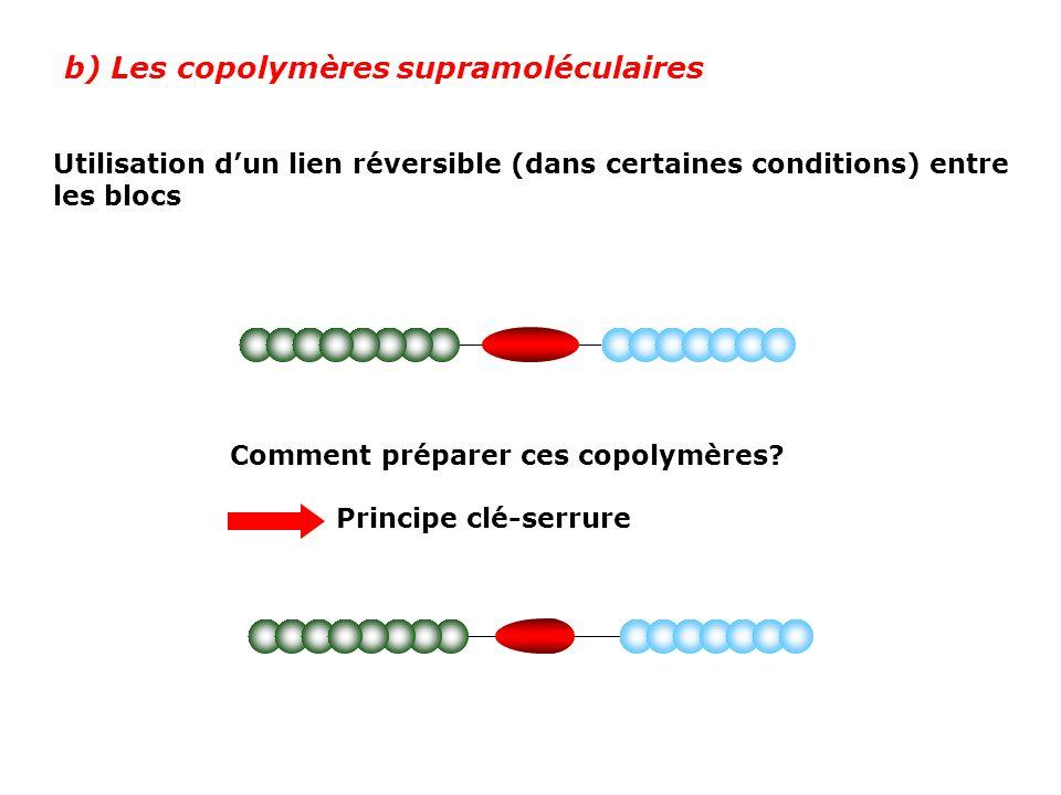 b) Les copolymères supramoléculaires