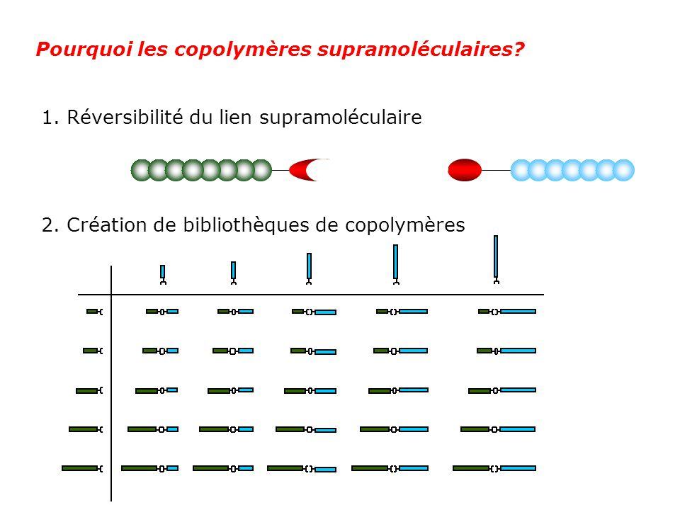 Pourquoi les copolymères supramoléculaires