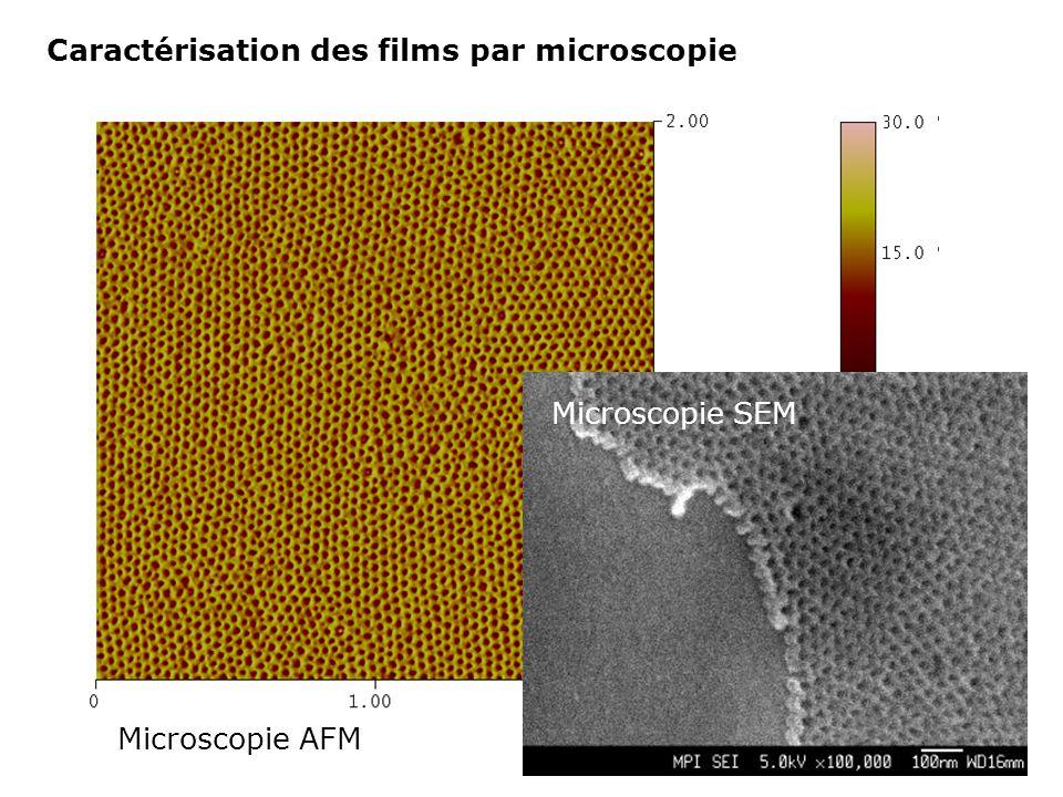 Caractérisation des films par microscopie