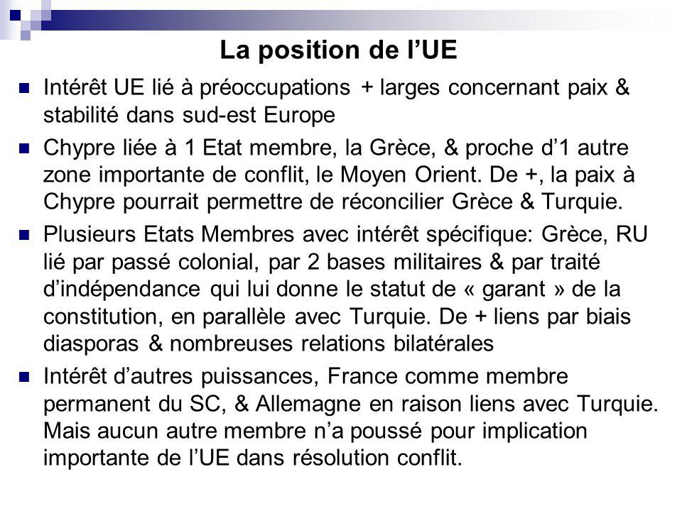 La position de l'UE Intérêt UE lié à préoccupations + larges concernant paix & stabilité dans sud-est Europe.