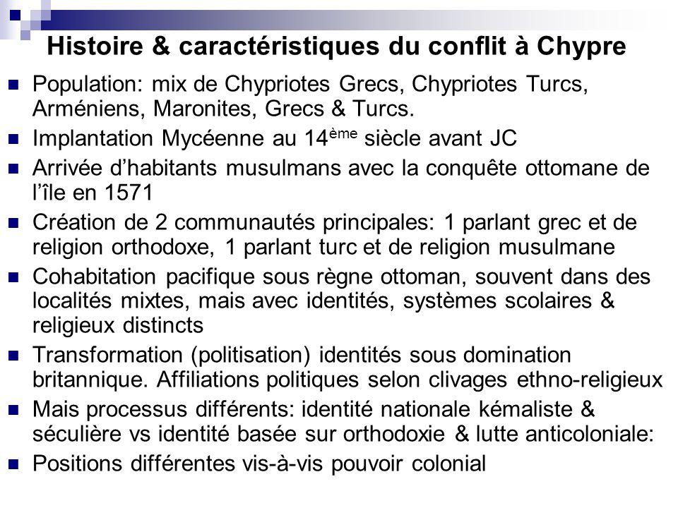 Histoire & caractéristiques du conflit à Chypre