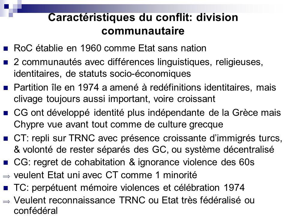 Caractéristiques du conflit: division communautaire